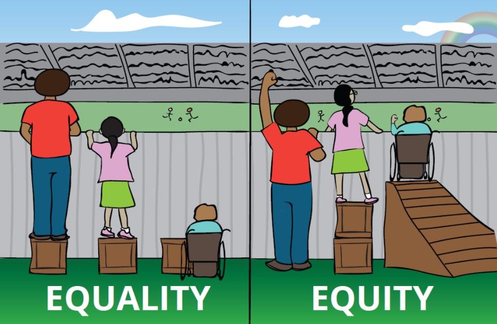 EqualityVsEquity